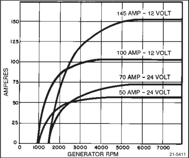 delco remy regulator wiring diagram delco remy alternator wiring gm delco  remy alternator wiring delco remy