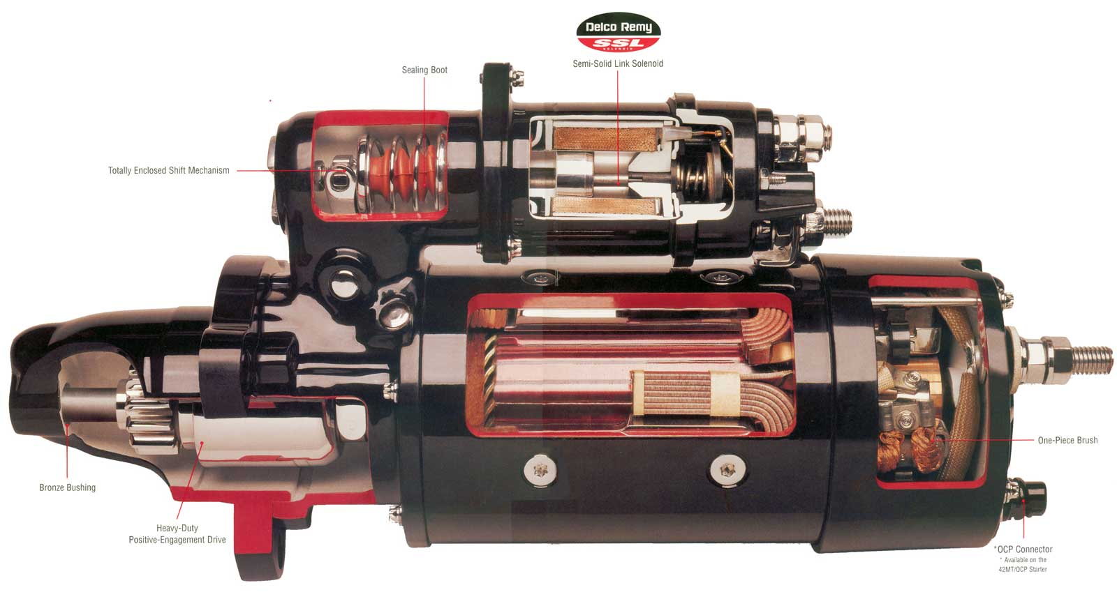 ... 42MT Starter motor - design features