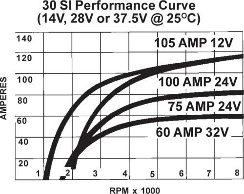 27si Delco Remy Alternator Wiring Diagram - Diagrams Catalogue